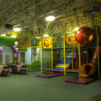 Childrens Birthday Party Places in New York - NY Party Places